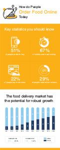 business infographic 2 business  infographic template