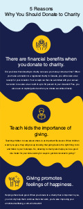 charity infographic 1 charity  infographic