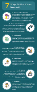 charity infographic 5 custom charity  infographic