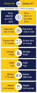 comparison infographic 1 comparison  infographic template free