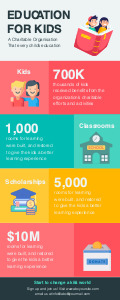 education infographic 1 online educational  infographic