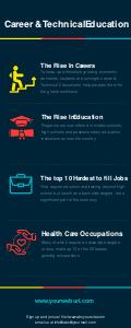 education infographic 3 education  infographic template