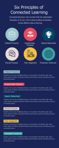 education infographic 4 education  infographic design
