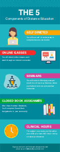 education infographic 5 education  infographic ideas