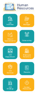 humanresources infographic 2 hr  infographic ideas