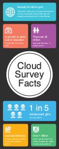 informational infographic 3 informational  infographic designs