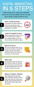 marketing infographic 2 marketing  infographic templates