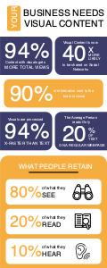 marketing infographic 5 marketing  infographic ideas