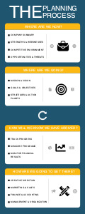 nonprofit infographic 1 nonprofit  infographic