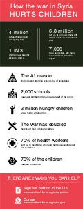 nonprofit infographic 4 free nonprofit  infographic