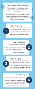 process infographic 5 custom processing  infographic