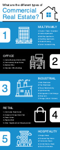 realestate infographic 1 real estate  infographic