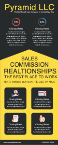 realestate infographic 4 real estate  infographic template