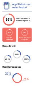 statistic infographic 2 statistics  infographic