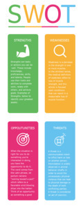 swot infographic 2 swot  infographic template free