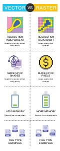 tutorial infographic 5 free tutorial  infographic designs
