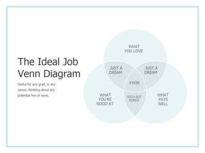 venndiagram 2 free venn diagram creator